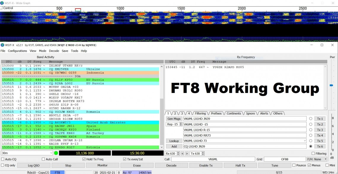 FT8 Working Group